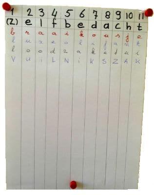 Ik zoek een woord - elf-letterwoorden